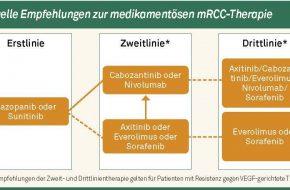 🔒 Tumortherapie: Aktuelle Studienergebnisse zum RCC