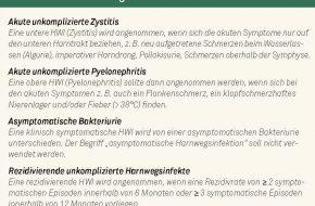 🔒 Infektiologie: Die aktualisierte S3-LL zu Harnwegsinfektionen